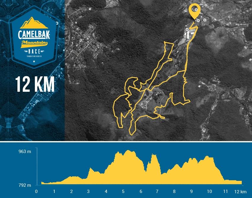 Percurso e altimetria - 12km
