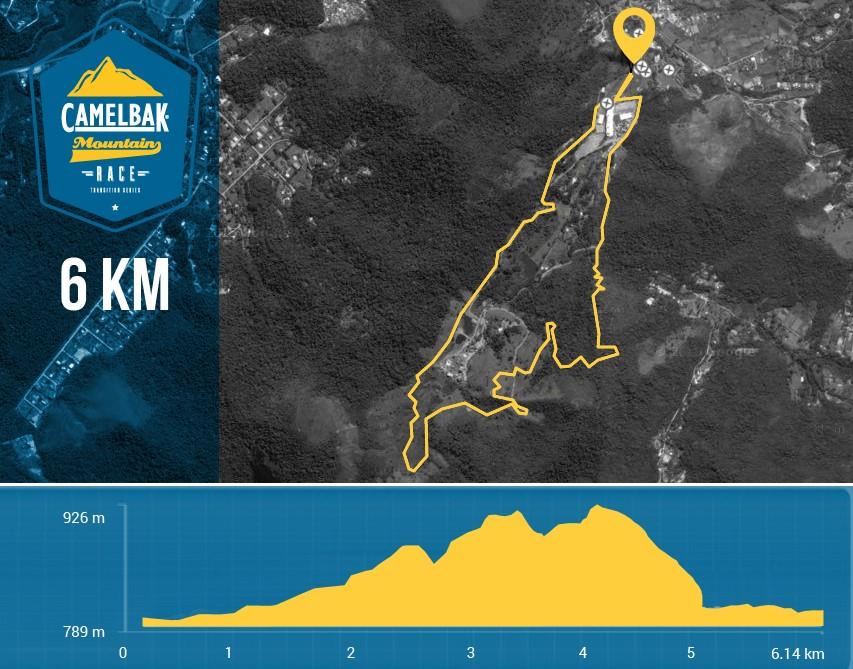 Percurso e altimetria - 6km